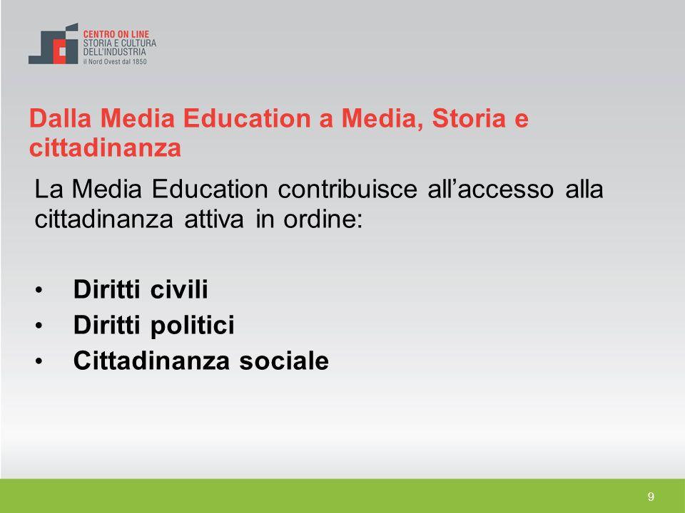 9 La Media Education contribuisce allaccesso alla cittadinanza attiva in ordine: Diritti civili Diritti politici Cittadinanza sociale Dalla Media Educ