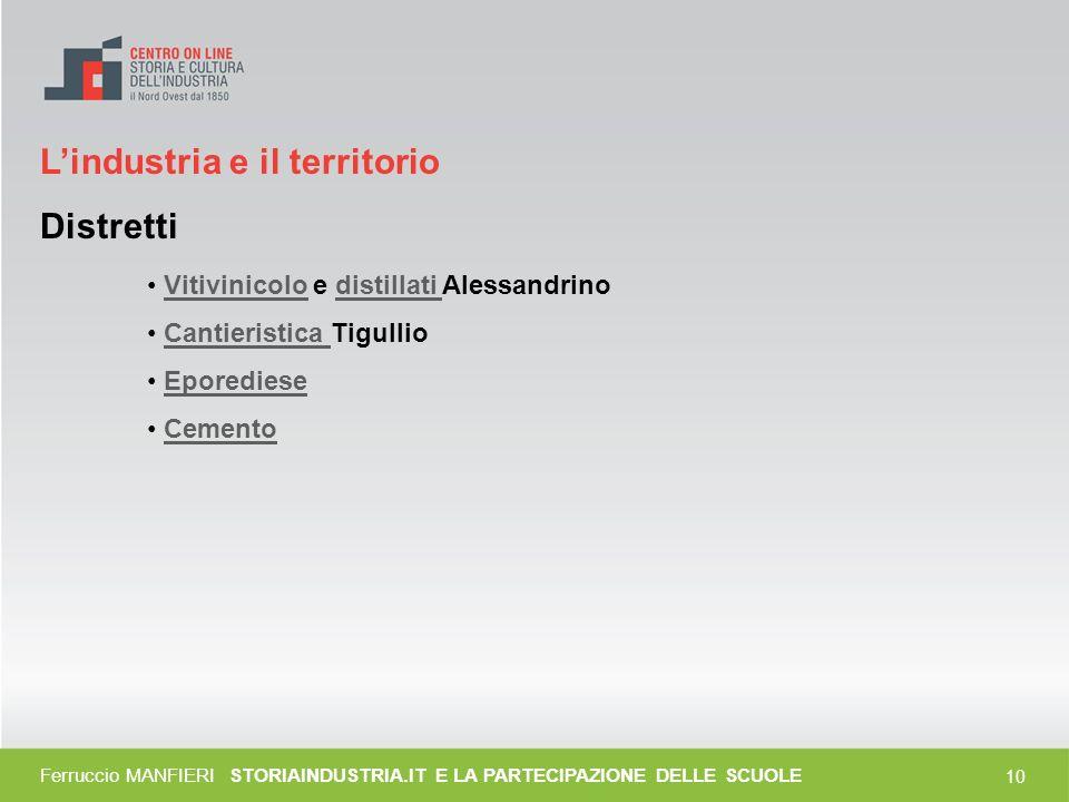 9 Pubblicità, comunicazione e design Materiali iconografici Nebiolo Miroglio Novi Pernigotti Levoluzione della grafica pubblicitaria Cinzano Ferruccio