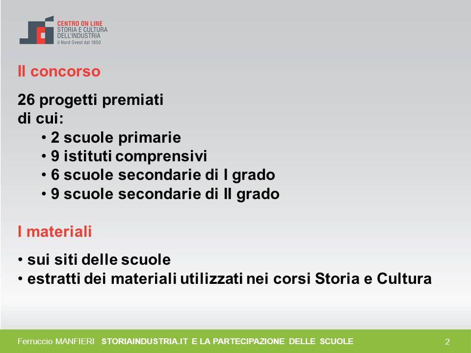 1 Le linee guida del bando Apertura a tutti gli ordini di scuole Multimedialità Storia locale Coinvolgimento di Enti Locali e altri soggetti territori