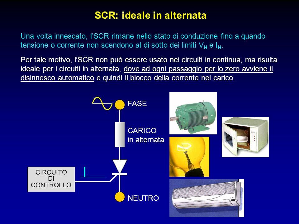 SCR: ideale in alternata Una volta innescato, lSCR rimane nello stato di conduzione fino a quando tensione o corrente non scendono al di sotto dei lim