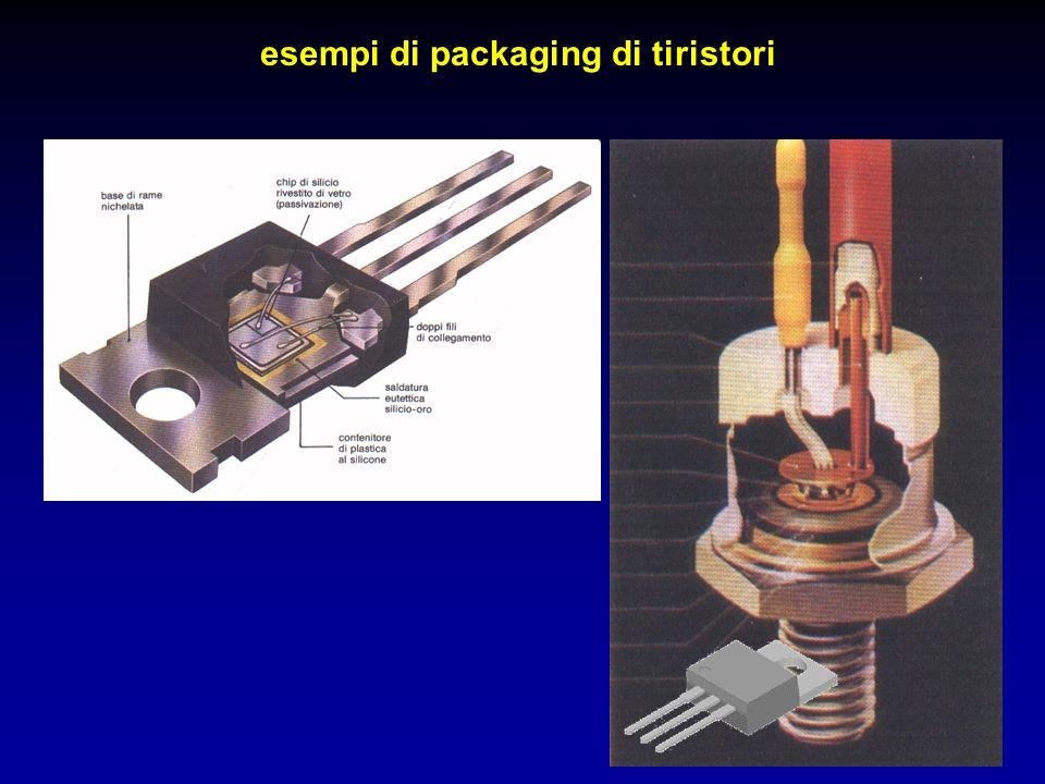 esempi di packaging di tiristori
