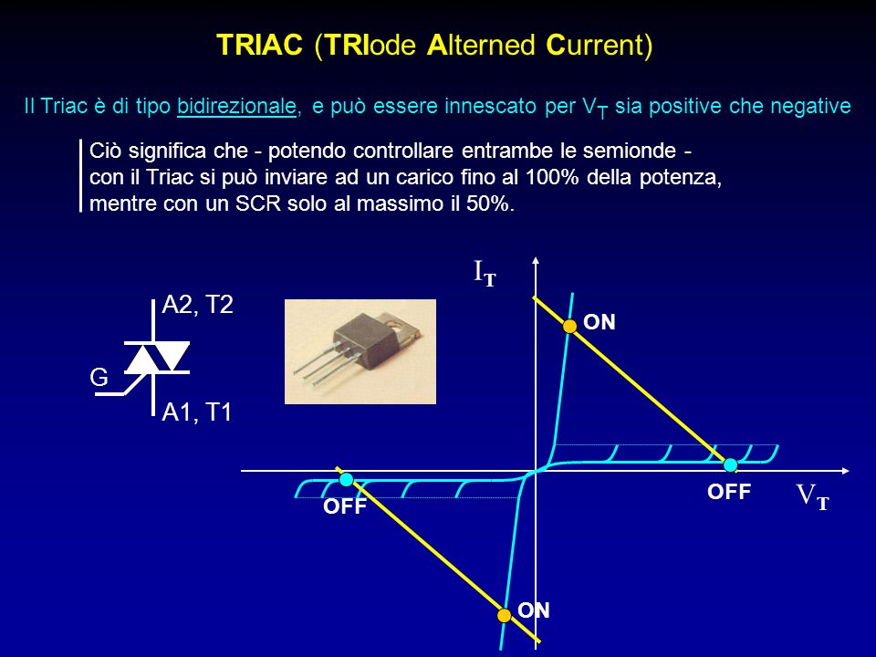 TRIAC (TRIode Alterned Current) Il Triac è di tipo bidirezionale, e può essere innescato per V T sia positive che negative G A1, T1 A2, T2 ITIT VTVT O