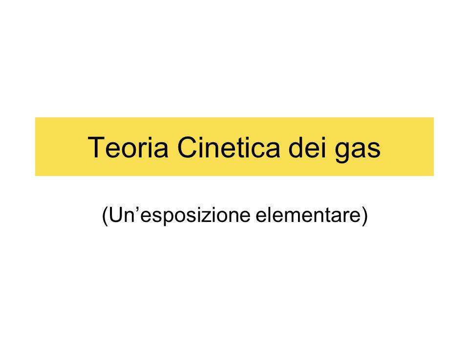 Teoria Cinetica dei gas (Unesposizione elementare)