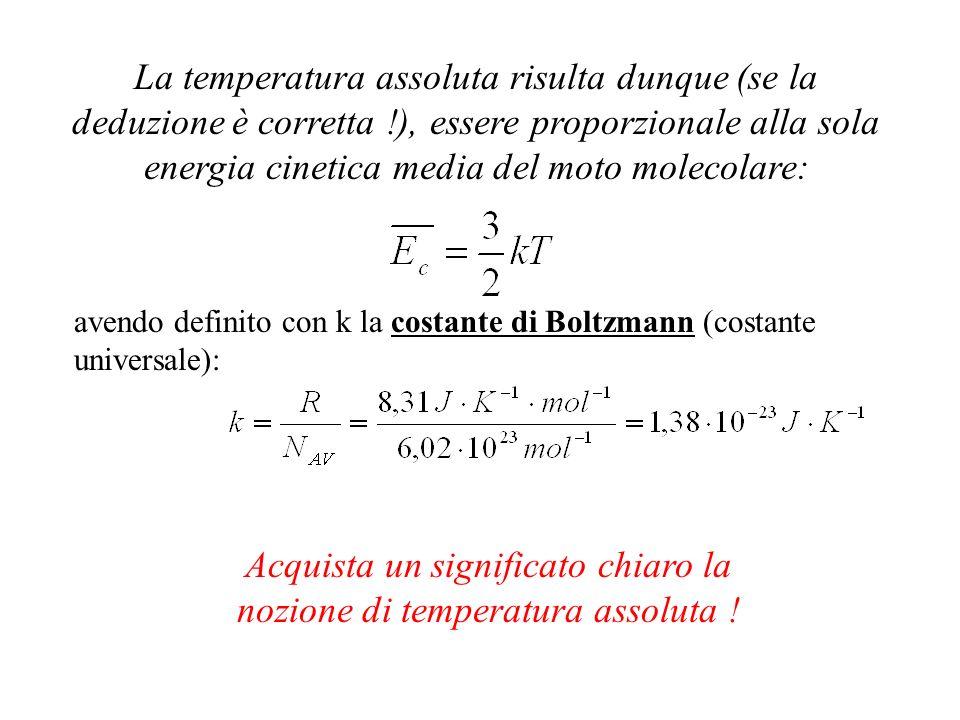 Teoria Cinetica (ipotesi teorica) Equazione di stato dei gas (risultato sperimentale)