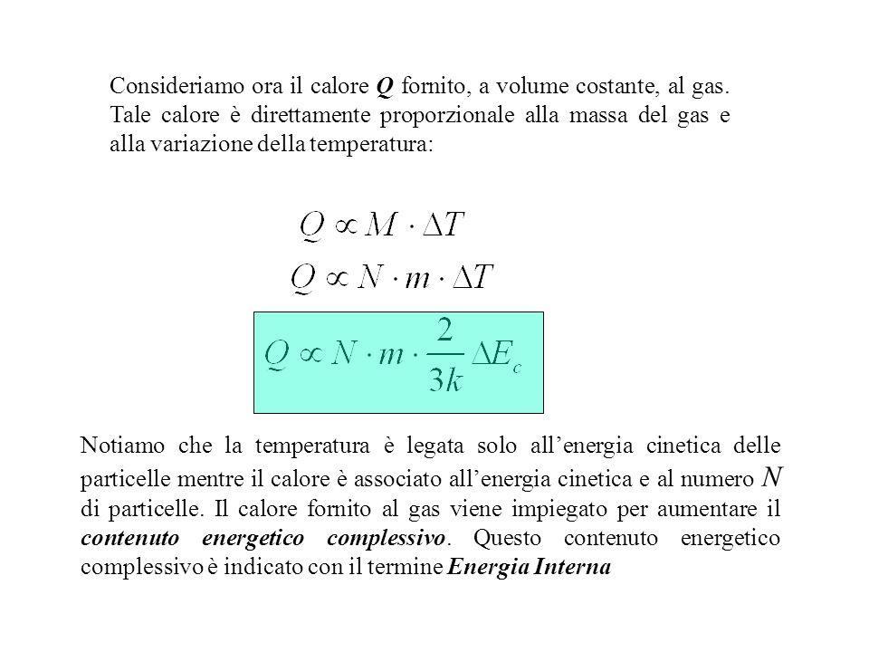 La temperatura di un gas è direttamente proporzionale allenergia cinetica media delle molecole.