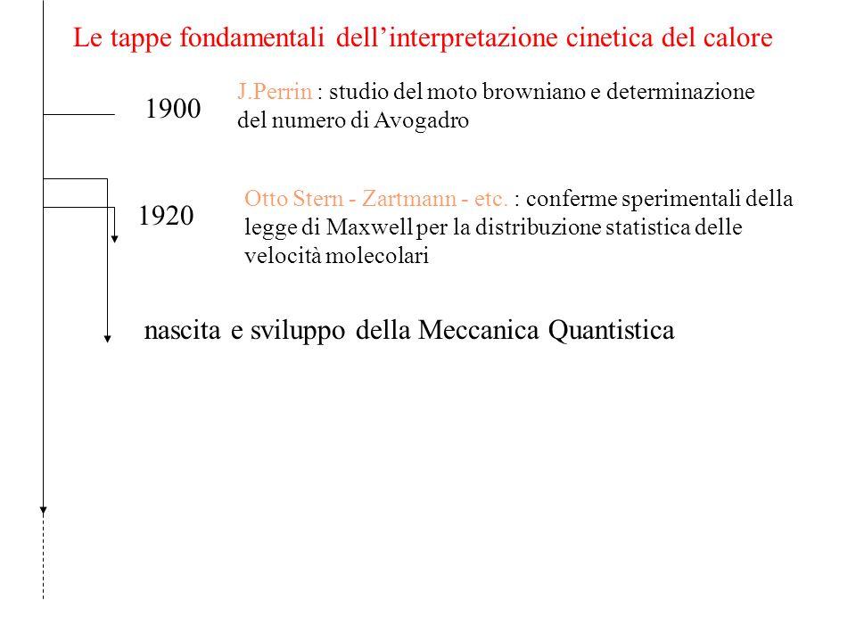 Le tappe fondamentali dellinterpretazione cinetica del calore 1738 Daniel Bernoulli : spiegazione della legge di Boyle col modello cinetico (pressione di un gas come risultato degli urti delle molecole sulle pareti del contenitore) (ignorata per il prevalere del modello statico proposto da Newton) 1820 John Herapath: riproposta dei risultati di Bernoulli, calcolo della velocità di una molecola didrogeno 1827 Robert Brown : scoperta del moto Browniano 1848 J.R.Joule : equivalenza tra calore ed energia meccanica abbandono definitivo della teoria del calorico riproposta del lavoro di Herapath 1856 R.Clausius :sulla natura di quel particolare moto che chiamiamo calore [fondamenti della moderna teoria cinetica] 1861 J.C.Maxwell - Ludwig Boltzmann : sviluppo dettagliato della teoria matematica [Meccanica statistica]