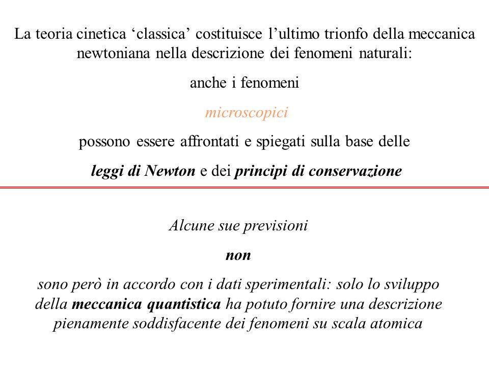 Le tappe fondamentali dellinterpretazione cinetica del calore 1900 J.Perrin : studio del moto browniano e determinazione del numero di Avogadro 1920 Otto Stern - Zartmann - etc.