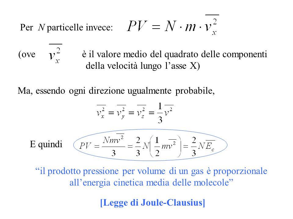 Per N particelle invece: (ove è il valore medio del quadrato delle componenti della velocità lungo lasse X) Ma, essendo ogni direzione ugualmente probabile, E quindi il prodotto pressione per volume di un gas è proporzionale allenergia cinetica media delle molecole [Legge di Joule-Clausius]