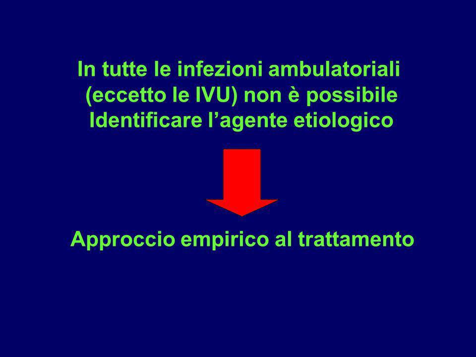 In tutte le infezioni ambulatoriali (eccetto le IVU) non è possibile Identificare lagente etiologico Approccio empirico al trattamento