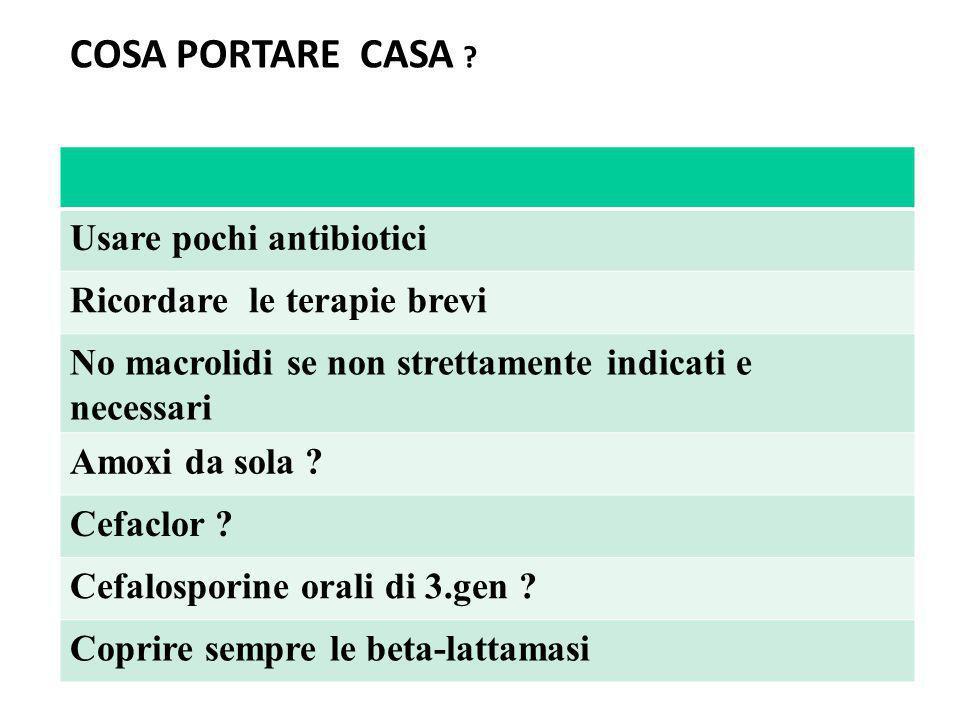 COSA PORTARE CASA ? Usare pochi antibiotici Ricordare le terapie brevi No macrolidi se non strettamente indicati e necessari Amoxi da sola ? Cefaclor