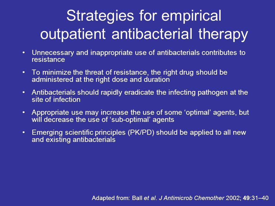 Antimicrobici generali per uso sistemico