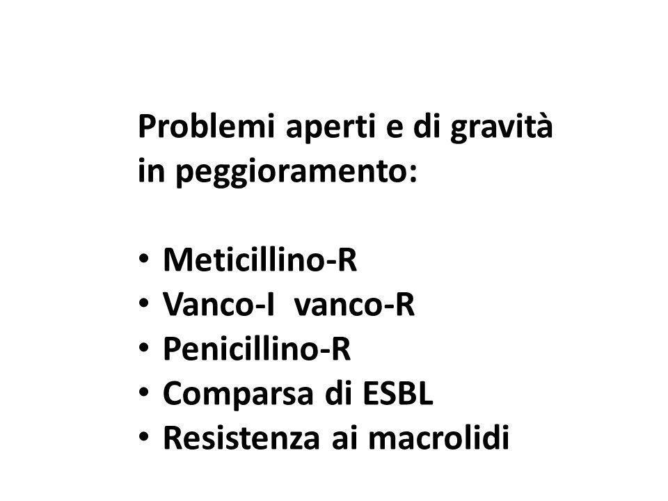 Problemi aperti e di gravità in peggioramento: Meticillino-R Vanco-I vanco-R Penicillino-R Comparsa di ESBL Resistenza ai macrolidi