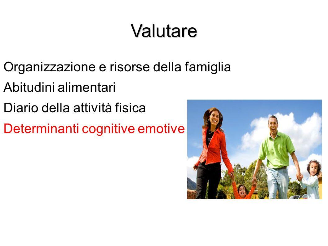 Valutare Organizzazione e risorse della famiglia Abitudini alimentari Diario della attività fisica Determinanti cognitive emotive