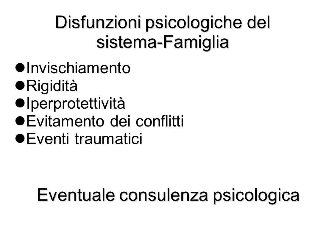 Invischiamento Rigidità Iperprotettività Evitamento dei conflitti Eventi traumatici Disfunzioni psicologiche del sistema-Famiglia Eventuale consulenza
