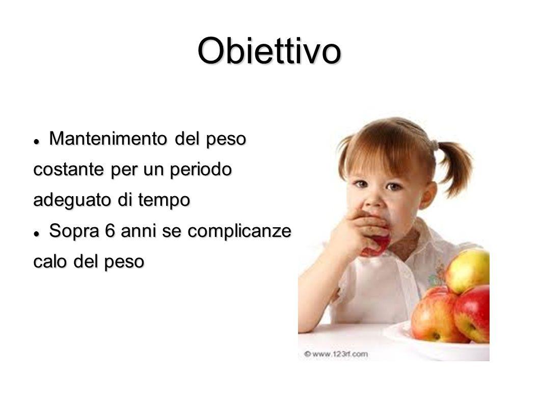 Obiettivo Mantenimento del peso Mantenimento del peso costante per un periodo adeguato di tempo Sopra 6 anni se complicanze Sopra 6 anni se complicanz