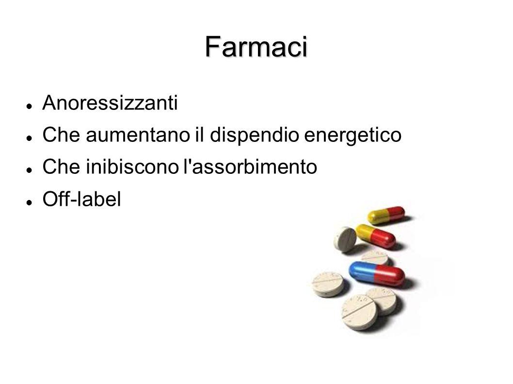 Farmaci Anoressizzanti Che aumentano il dispendio energetico Che inibiscono l'assorbimento Off-label