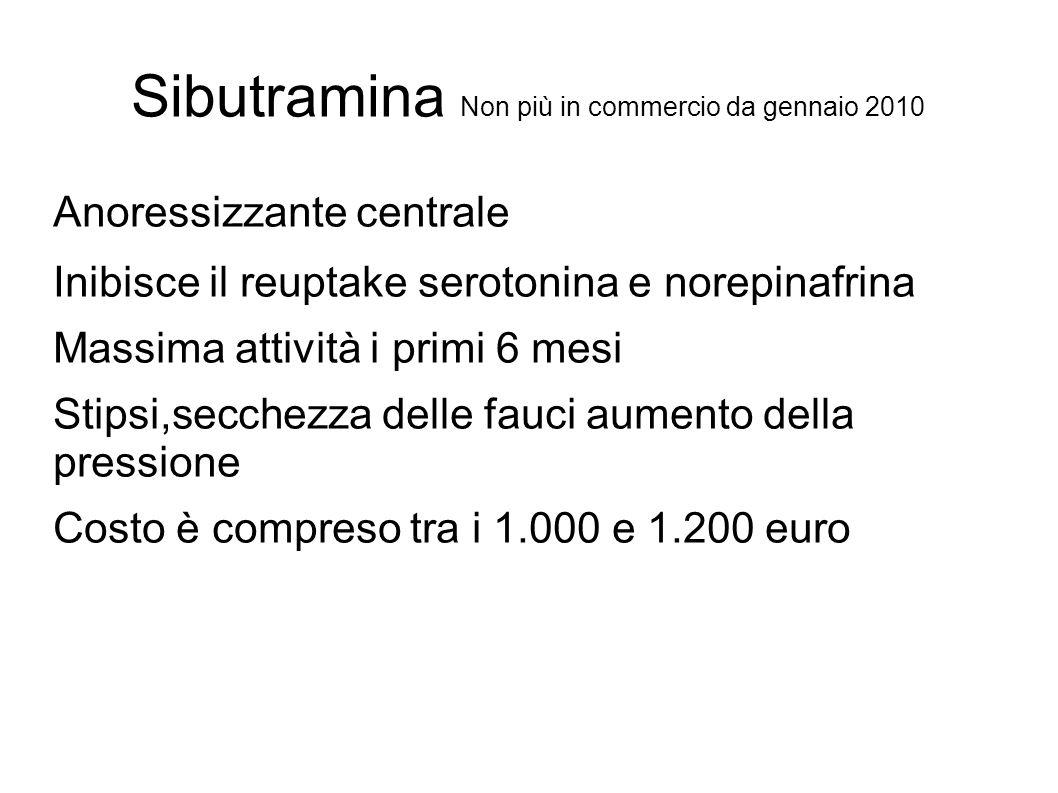 Sibutramina Non più in commercio da gennaio 2010 Anoressizzante centrale Inibisce il reuptake serotonina e norepinafrina Massima attività i primi 6 me