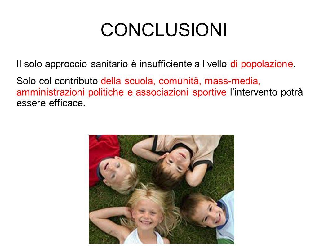CONCLUSIONI Il solo approccio sanitario è insufficiente a livello di popolazione. Solo col contributo della scuola, comunità, mass-media, amministrazi