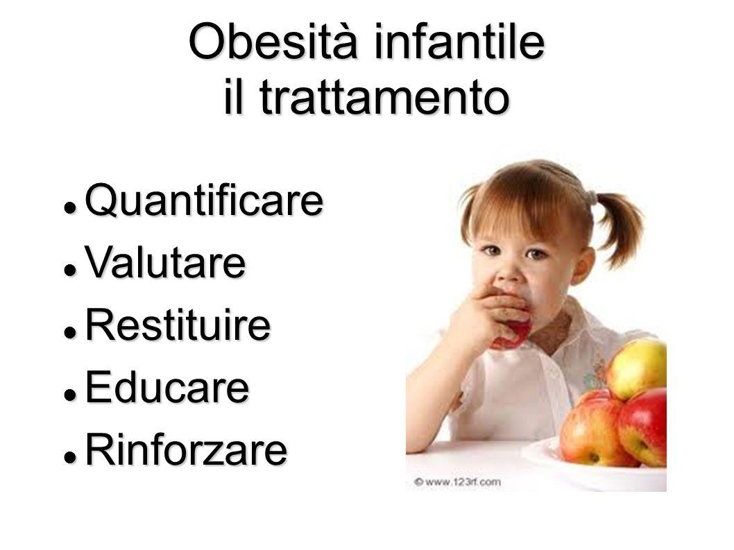 Obesità infantile il trattamento Quantificare Quantificare Valutare Valutare Restituire Restituire Educare Educare Rinforzare Rinforzare