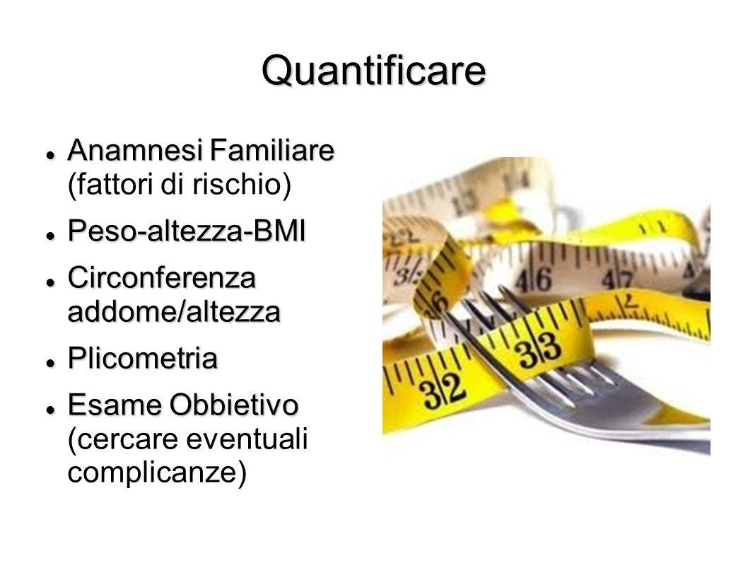 Quantificare Anamnesi Familiare Anamnesi Familiare (fattori di rischio) Peso-altezza-BMI Peso-altezza-BMI Circonferenza addome/altezza Circonferenza a