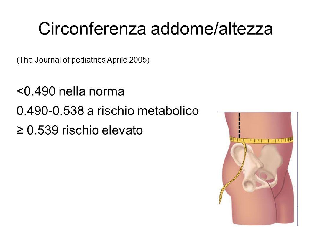 Circonferenza addome/altezza (The Journal of pediatrics Aprile 2005) <0.490 nella norma 0.490-0.538 a rischio metabolico 0.539 rischio elevato