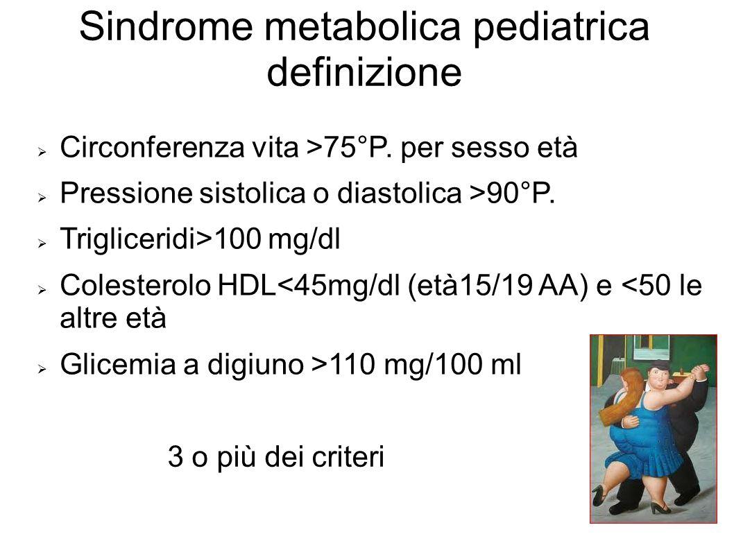 Sindrome metabolica pediatrica definizione Circonferenza vita >75°P. per sesso età Pressione sistolica o diastolica >90°P. Trigliceridi>100 mg/dl Cole