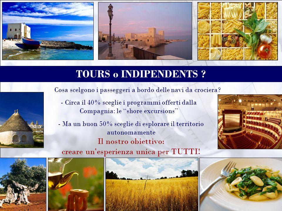 - Il primo approccio con una nuova destinazione: tours normalmente di mezza giornata che combinano la visita dei principali monumenti con un po di tempo libero.