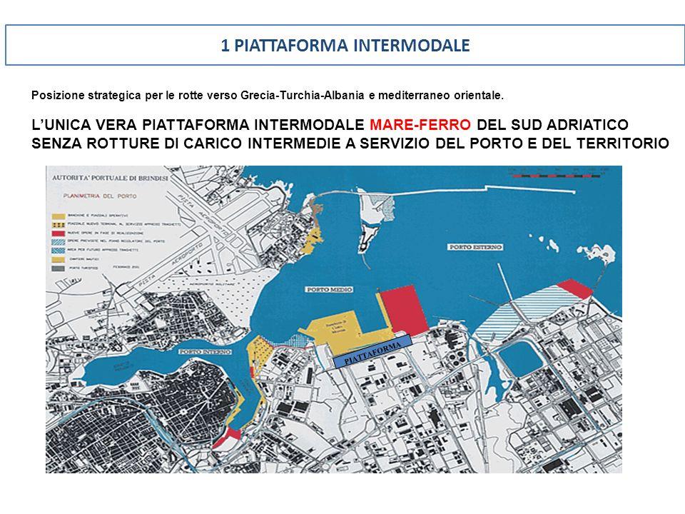 1 PIATTAFORMA INTERMODALE PIATTAFORMA Posizione strategica per le rotte verso Grecia-Turchia-Albania e mediterraneo orientale. LUNICA VERA PIATTAFORMA