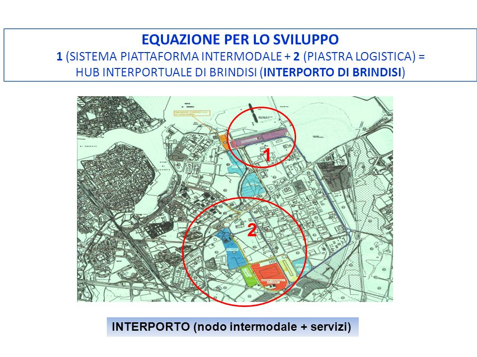 EQUAZIONE PER LO SVILUPPO 1 (SISTEMA PIATTAFORMA INTERMODALE + 2 (PIASTRA LOGISTICA) = HUB INTERPORTUALE DI BRINDISI (INTERPORTO DI BRINDISI) 1 2 INTE