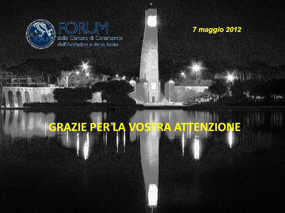 GRAZIE PER LA VOSTRA ATTENZIONE 7 maggio 2012