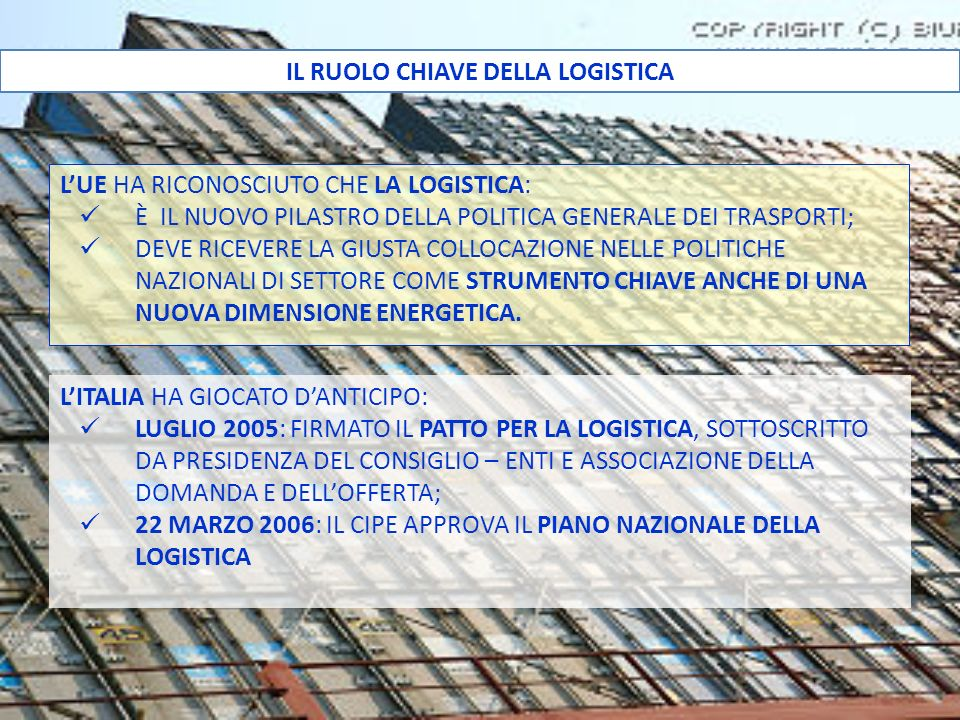 EQUAZIONE PER LO SVILUPPO 1 (SISTEMA PIATTAFORMA INTERMODALE + 2 (PIASTRA LOGISTICA) = HUB INTERPORTUALE DI BRINDISI (INTERPORTO DI BRINDISI) 1 2 INTERPORTO (nodo intermodale + servizi)