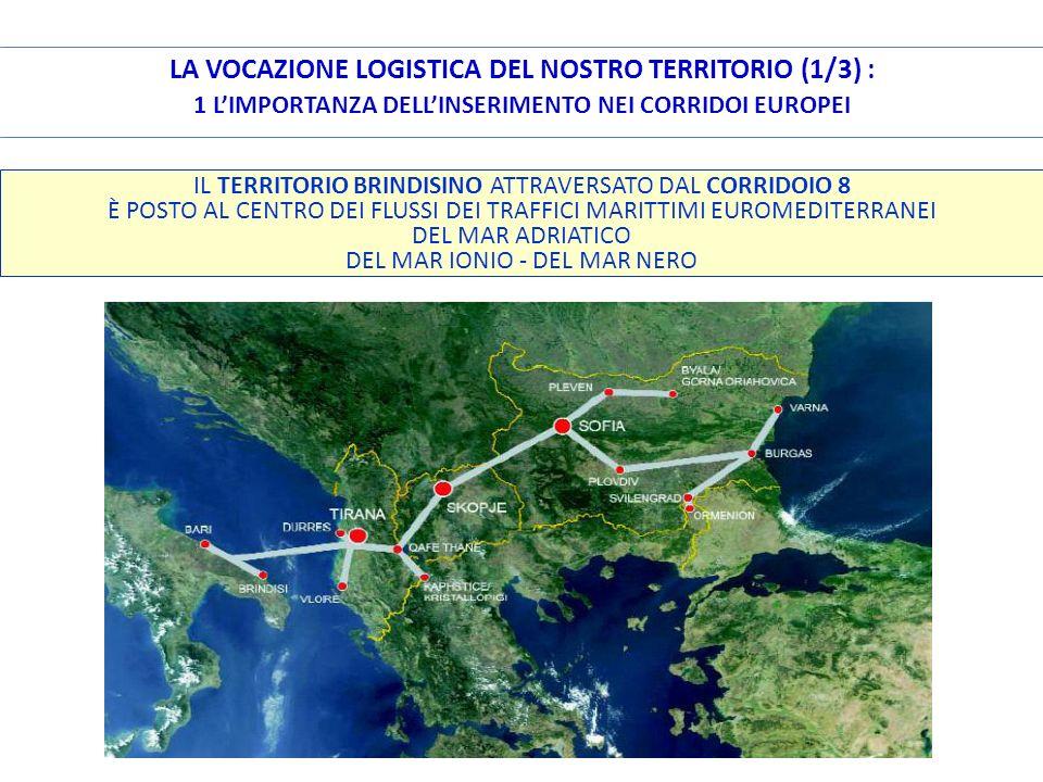 Brindisi Il SISTEMA PORTO-RETROPORTO di Brindisi è interfaccia di congiunzione fra la dorsale adriatica, lAUTOSTRADA DEL MARE italo greca e il CORRIDOIO Igoumenitza - Salonicco - verso Istanbul LA VOCAZIONE LOGISTICA DEL TERRITORIO (2/3) : 1 LIMPORTANZA DELLINSERIMENTO NEI CORRIDOI EUROPEI