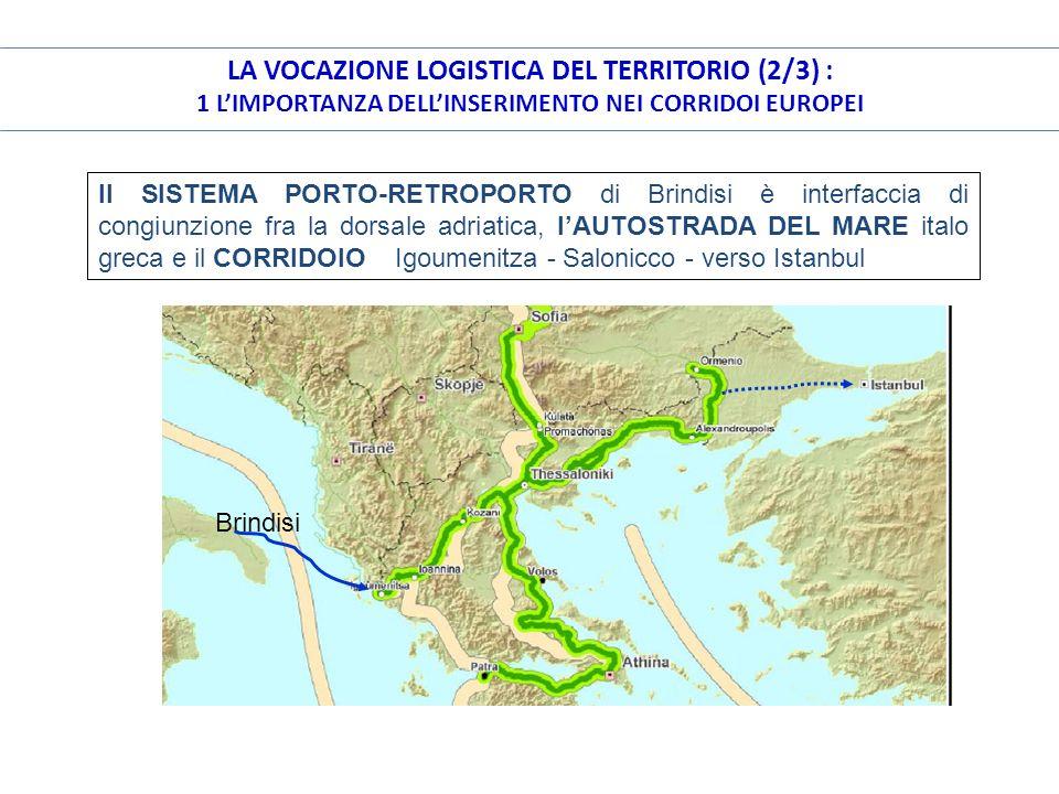 Brindisi Il SISTEMA PORTO-RETROPORTO di Brindisi è interfaccia di congiunzione fra la dorsale adriatica, lAUTOSTRADA DEL MARE italo greca e il CORRIDO