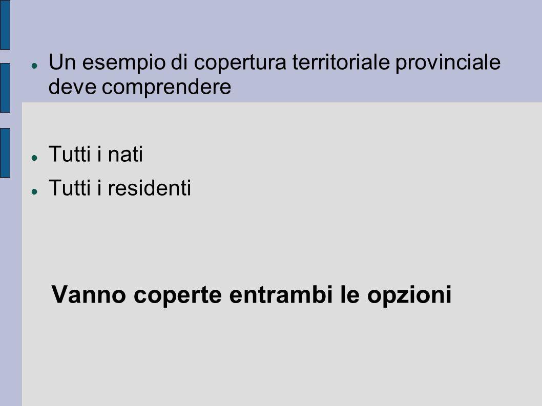 Un esempio di copertura territoriale provinciale deve comprendere Tutti i nati Tutti i residenti Vanno coperte entrambi le opzioni