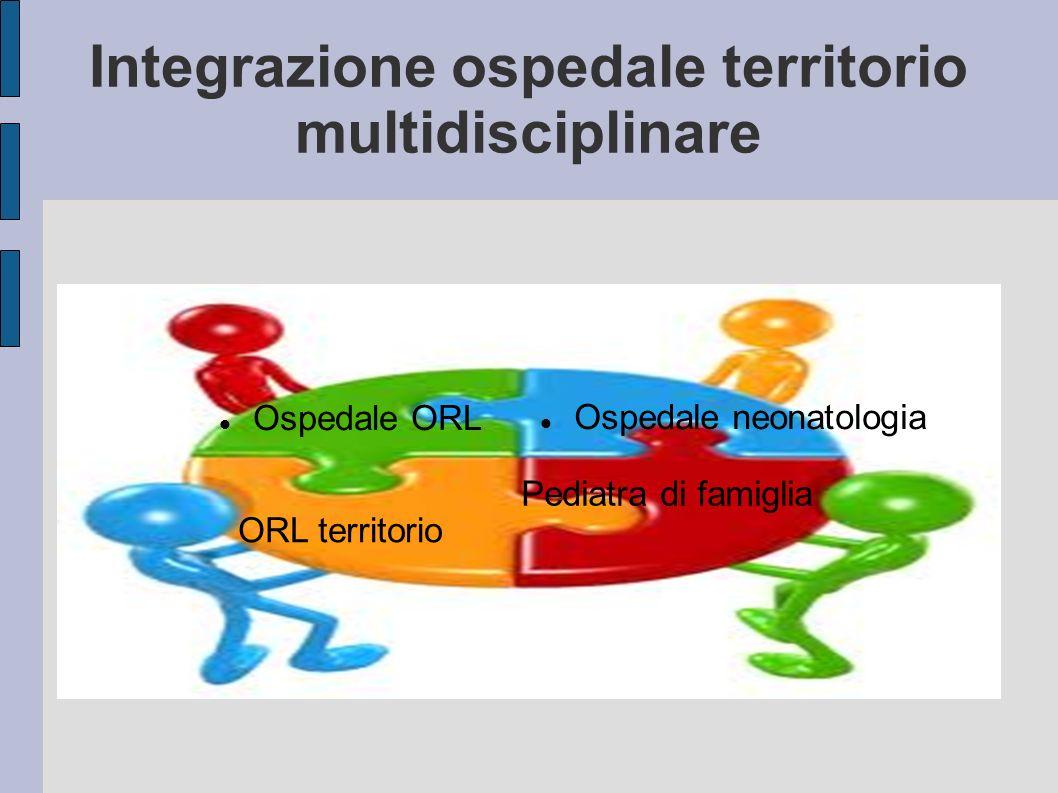 Integrazione ospedale territorio multidisciplinare Ospedale ORL Ospedale neonatologia ORL territorio Pediatra di famiglia