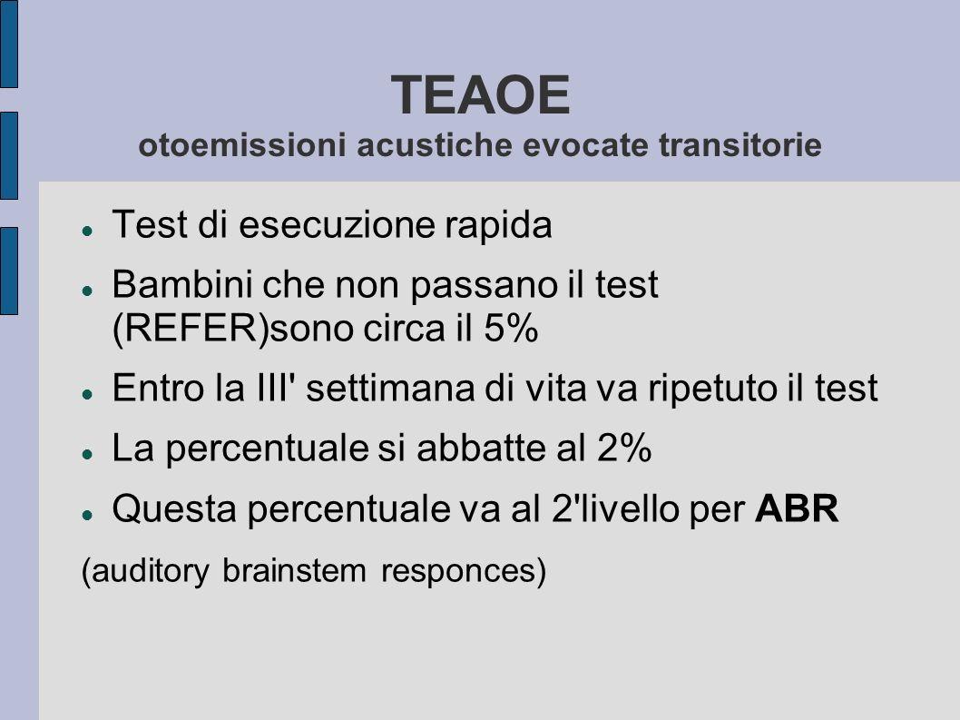 TEAOE otoemissioni acustiche evocate transitorie Test di esecuzione rapida Bambini che non passano il test (REFER)sono circa il 5% Entro la III' setti