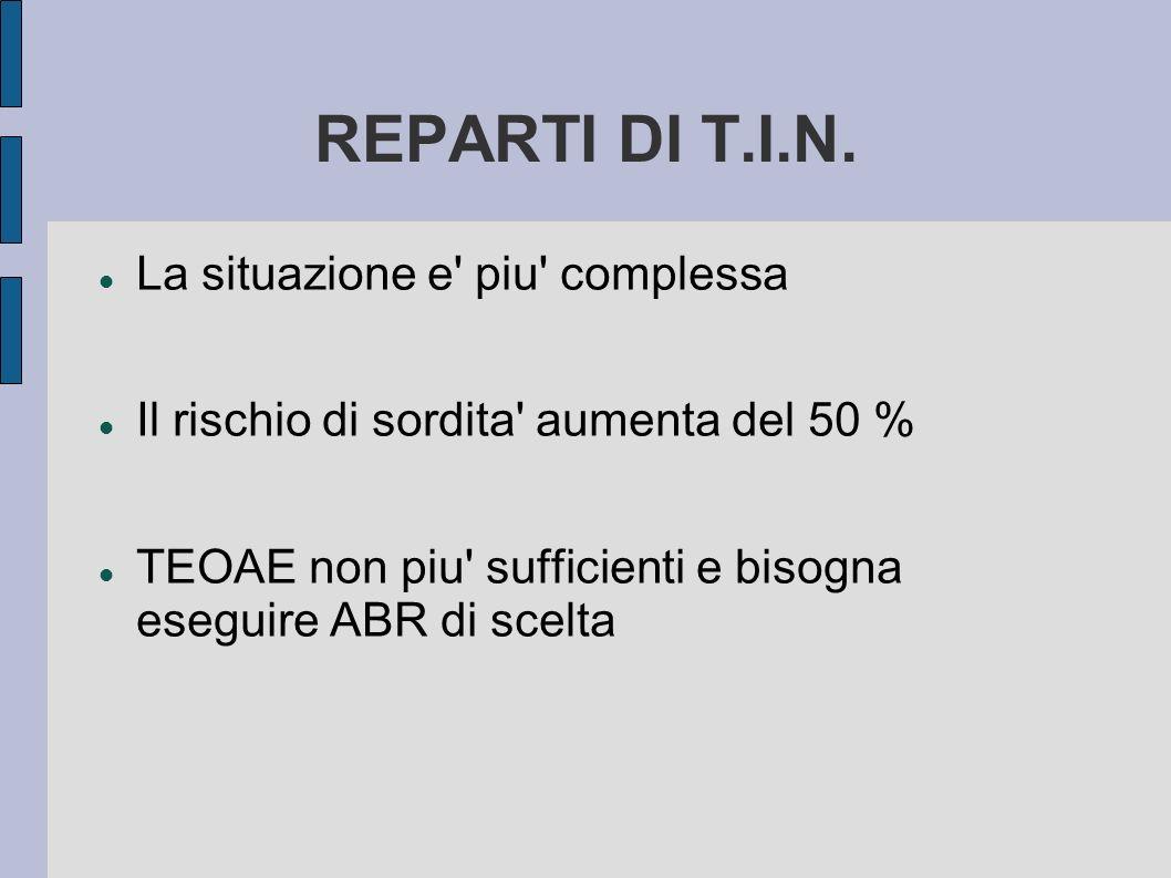 REPARTI DI T.I.N. La situazione e' piu' complessa Il rischio di sordita' aumenta del 50 % TEOAE non piu' sufficienti e bisogna eseguire ABR di scelta