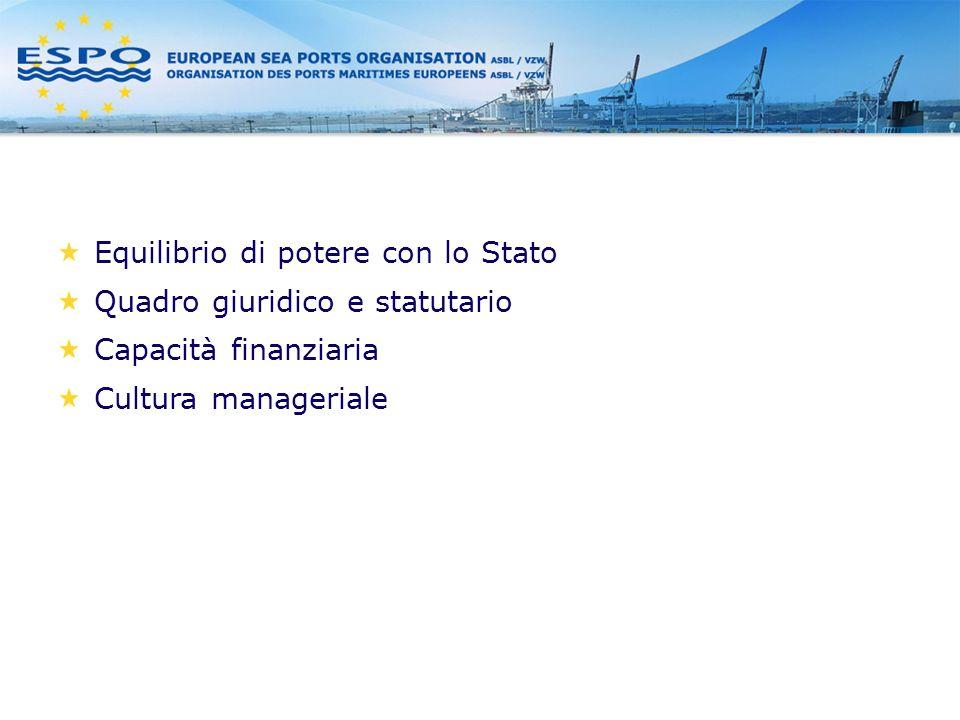 Equilibrio di potere con lo Stato Quadro giuridico e statutario Capacità finanziaria Cultura manageriale