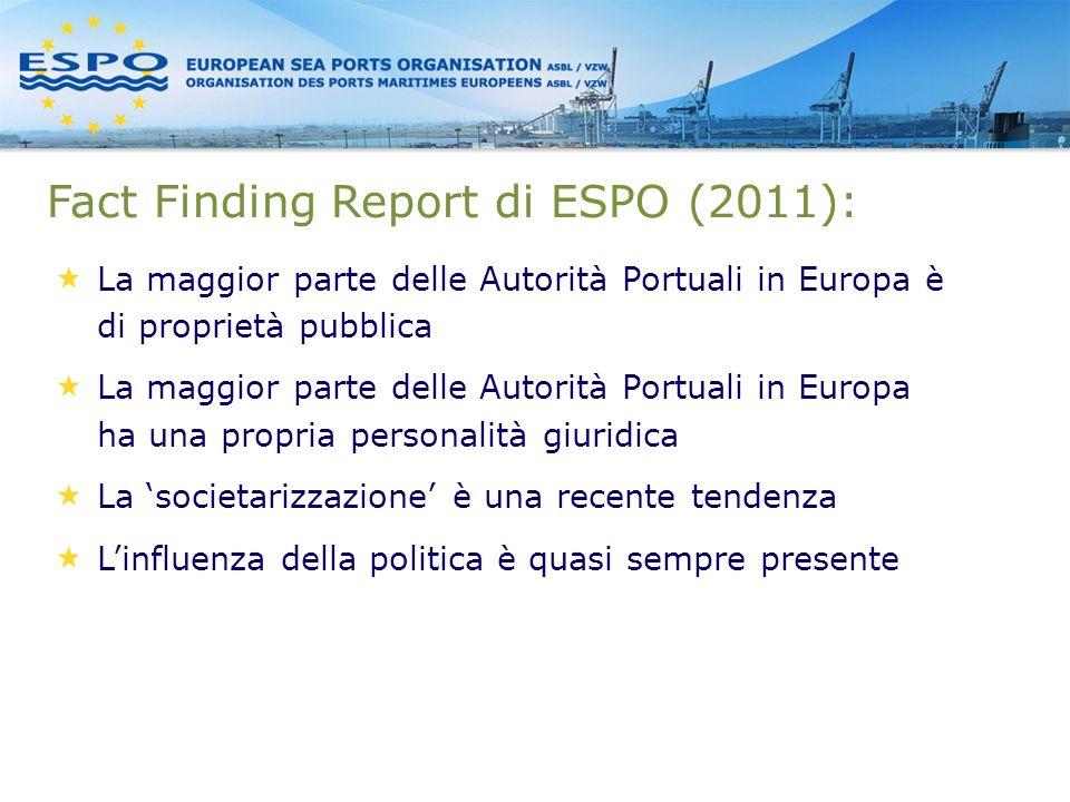 Fact Finding Report di ESPO (2011): La maggior parte delle Autorità Portuali in Europa è di proprietà pubblica La maggior parte delle Autorità Portuali in Europa ha una propria personalità giuridica La societarizzazione è una recente tendenza Linfluenza della politica è quasi sempre presente