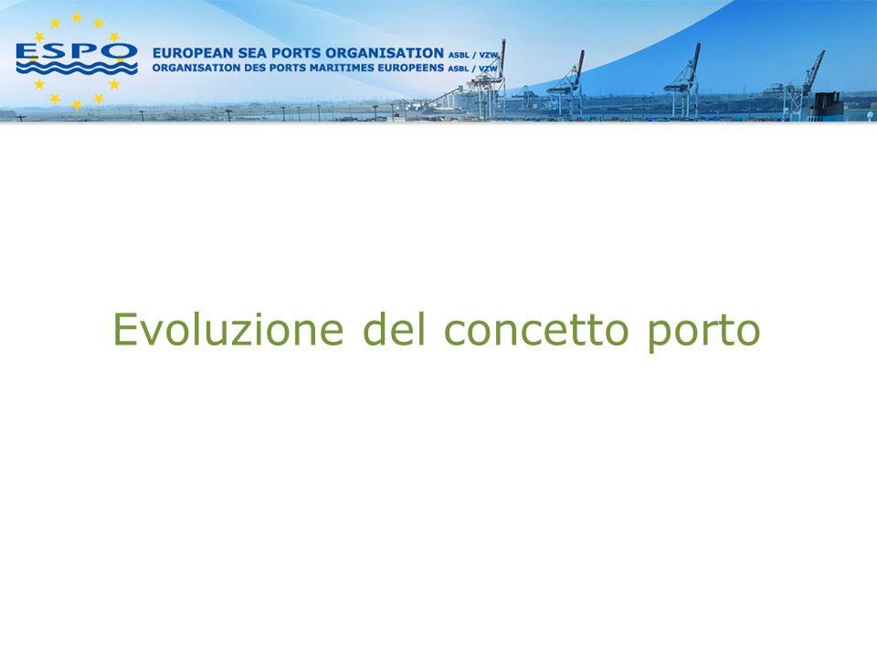Evoluzione del concetto porto