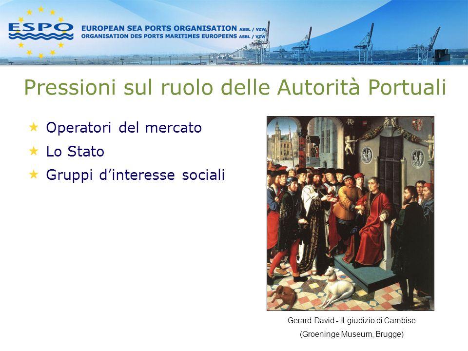 Operatori del mercato Lo Stato Gruppi dinteresse sociali Pressioni sul ruolo delle Autorità Portuali Gerard David - Il giudizio di Cambise (Groeninge Museum, Brugge)