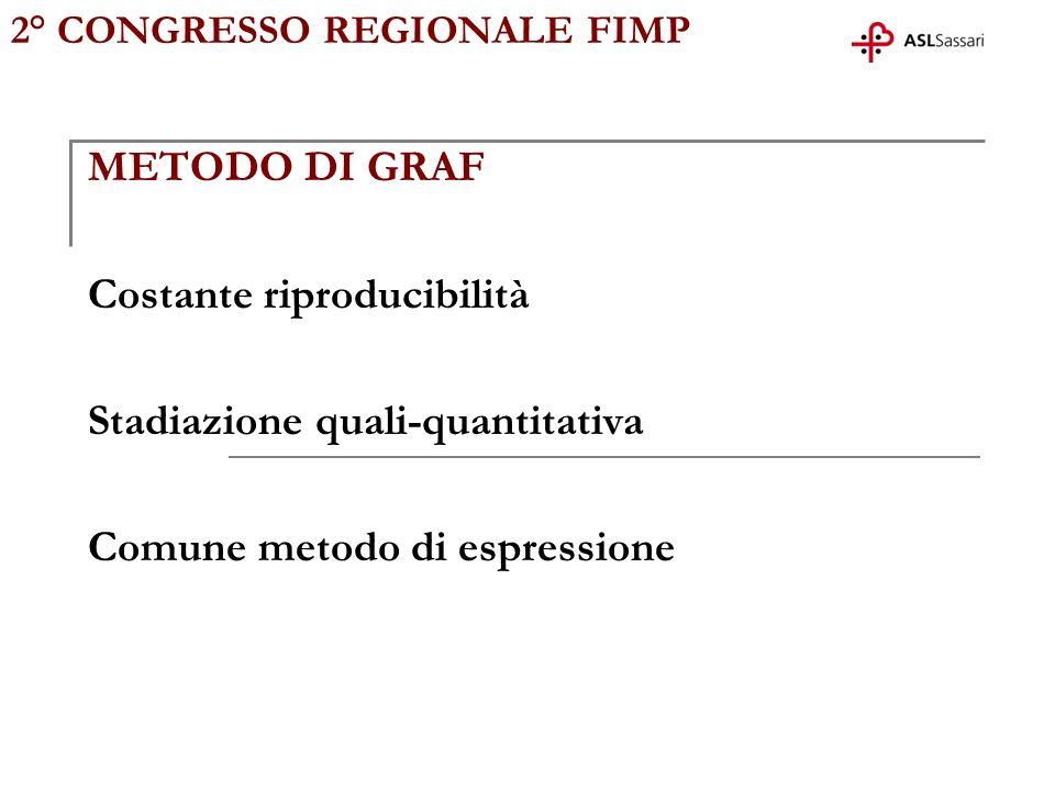 2° CONGRESSO REGIONALE FIMP METODO DI GRAF Costante riproducibilità Stadiazione quali-quantitativa Comune metodo di espressione