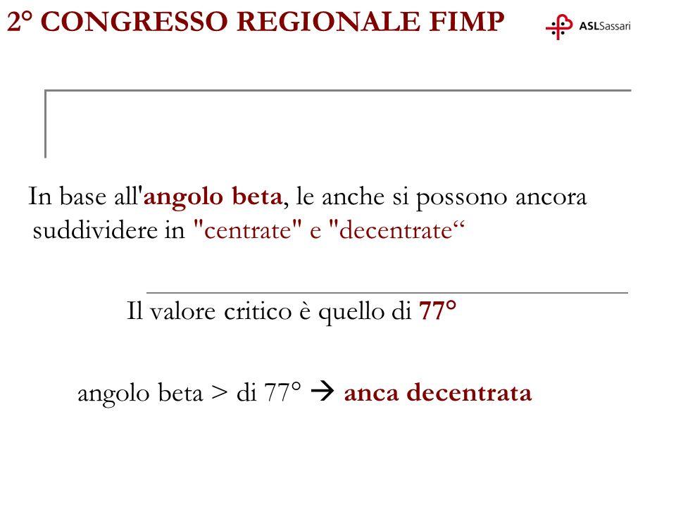 2° CONGRESSO REGIONALE FIMP In base all'angolo beta, le anche si possono ancora suddividere in
