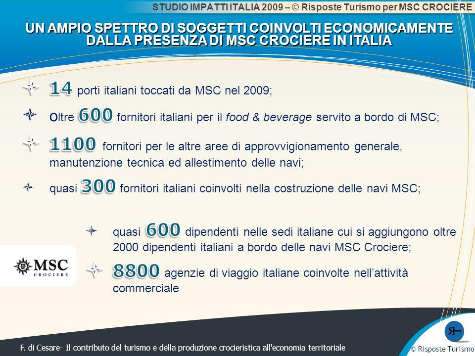 © Risposte Turismo F. di Cesare- Il contributo del turismo e della produzione crocieristica all'economia territoriale UN AMPIO SPETTRO DI SOGGETTI COI