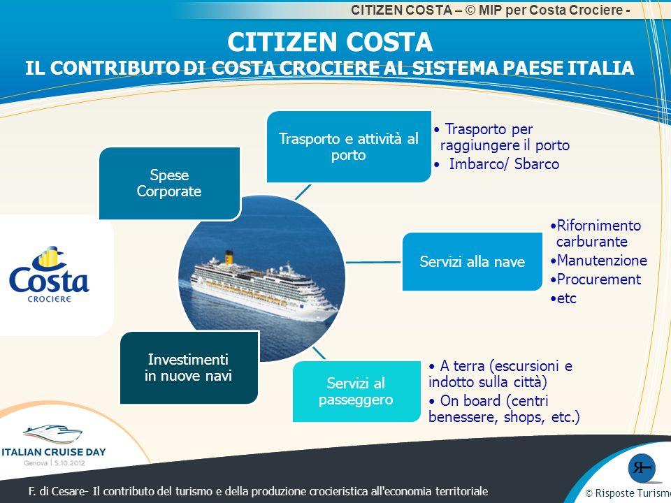 © Risposte Turismo F. di Cesare- Il contributo del turismo e della produzione crocieristica all'economia territoriale © Risposte Turismo CITIZEN COSTA
