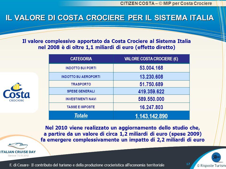 © Risposte Turismo F. di Cesare- Il contributo del turismo e della produzione crocieristica all'economia territoriale © Risposte Turismo IL VALORE DI