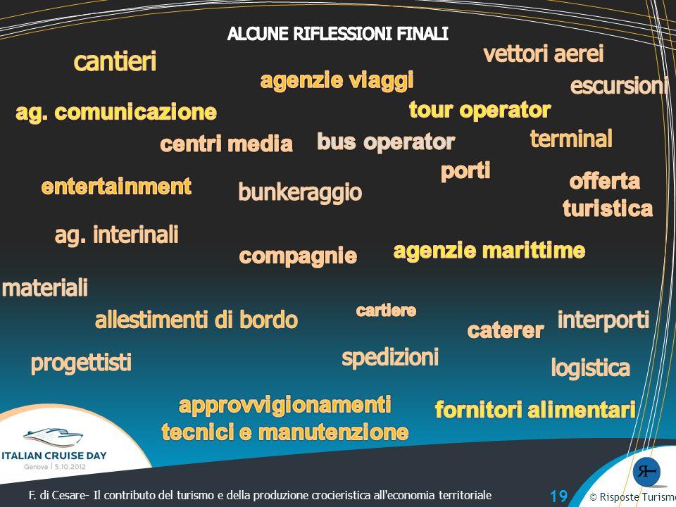 © Risposte Turismo F. di Cesare- Il contributo del turismo e della produzione crocieristica all'economia territoriale © Risposte Turismo 19