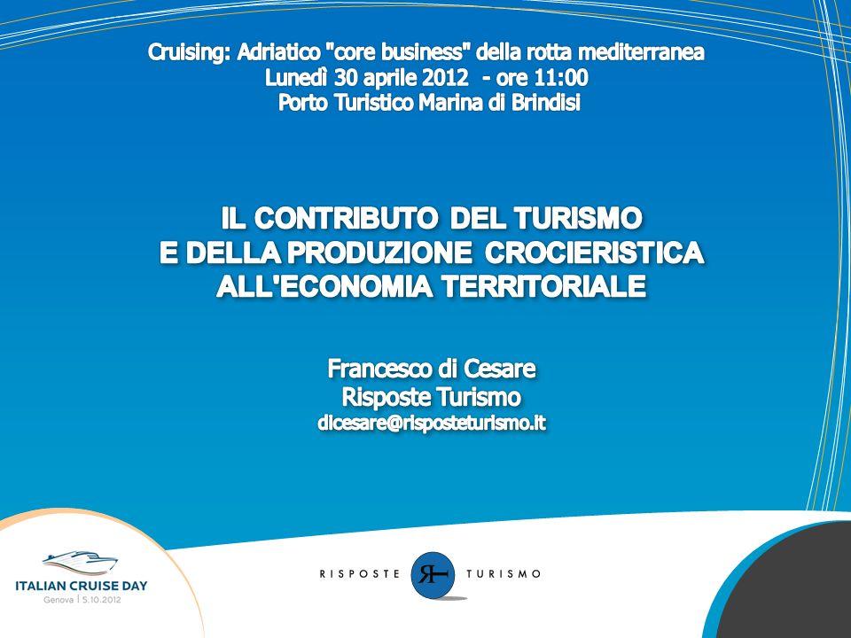 © Risposte Turismo F. di Cesare- Il contributo del turismo e della produzione crocieristica all'economia territoriale © Risposte Turismo