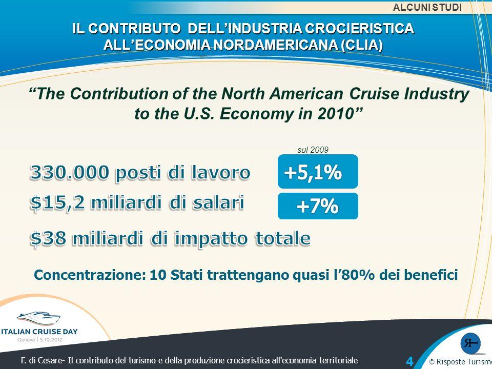 © Risposte Turismo F. di Cesare- Il contributo del turismo e della produzione crocieristica all'economia territoriale © Risposte Turismo The Contribut