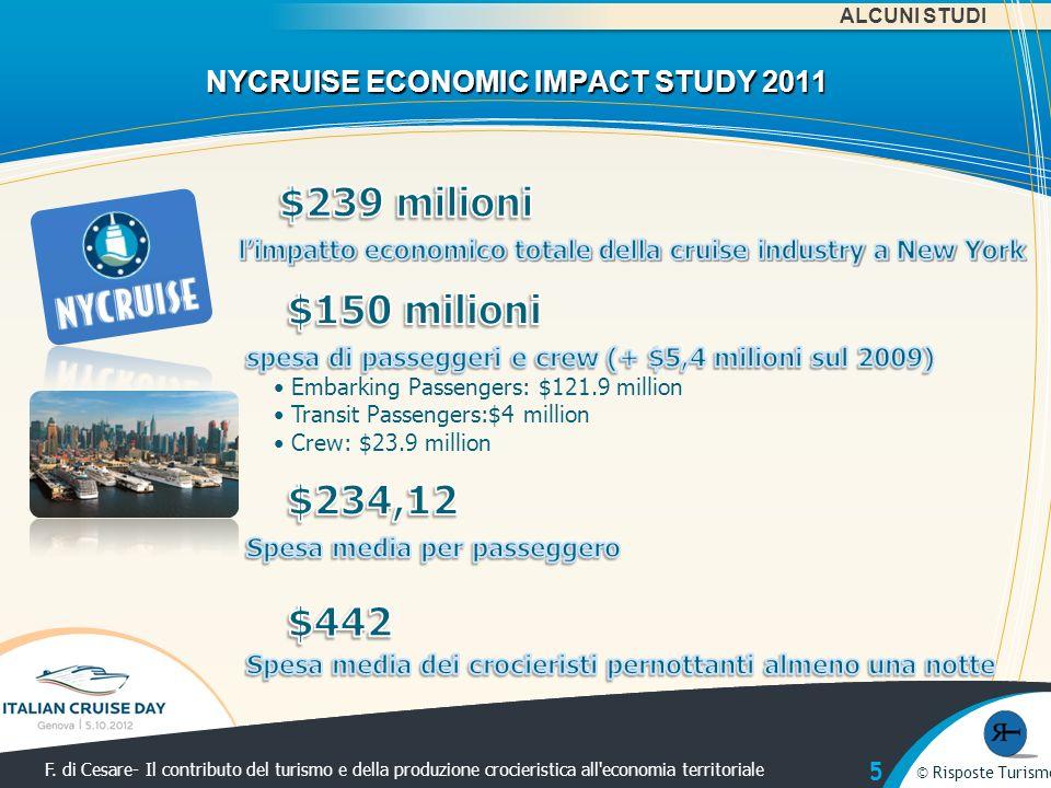 © Risposte Turismo F. di Cesare- Il contributo del turismo e della produzione crocieristica all'economia territoriale © Risposte Turismo NYCRUISE ECON
